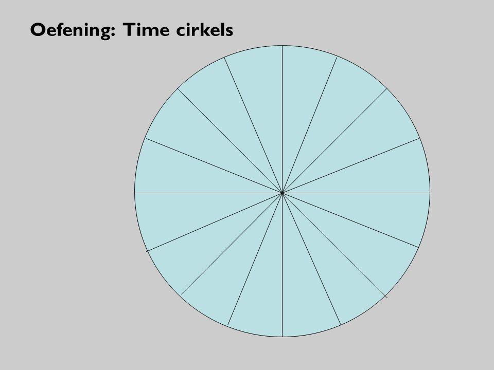 Oefening: Time cirkels