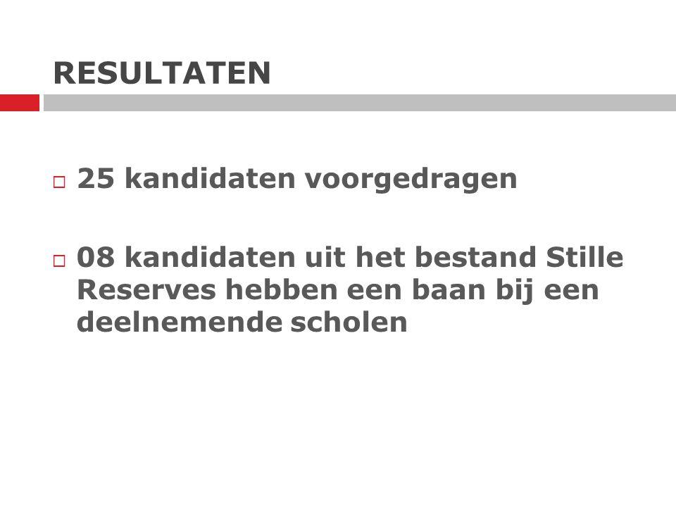 SAMENGEVAT: Een Goede Match Maatregel 6  Het samenbrengen van vraag en aanbod op de Rotterdamse Onderwijsarbeidsmarkt  Duidelijke afspraken over de behoeftes  Duidelijke afspraken over de procedures  Contact over de kandidaten J.M.