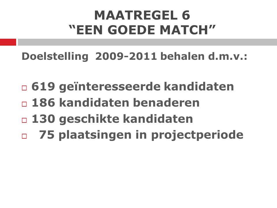 "MAATREGEL 6 ""EEN GOEDE MATCH"" Doelstelling 2009-2011 behalen d.m.v.:  619 geïnteresseerde kandidaten  186 kandidaten benaderen  130 geschikte kandi"
