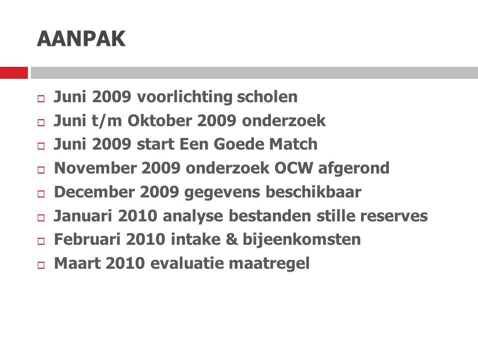 AANPAK  Juni 2009 voorlichting scholen  Juni t/m Oktober 2009 onderzoek  Juni 2009 start Een Goede Match  November 2009 onderzoek OCW afgerond  D
