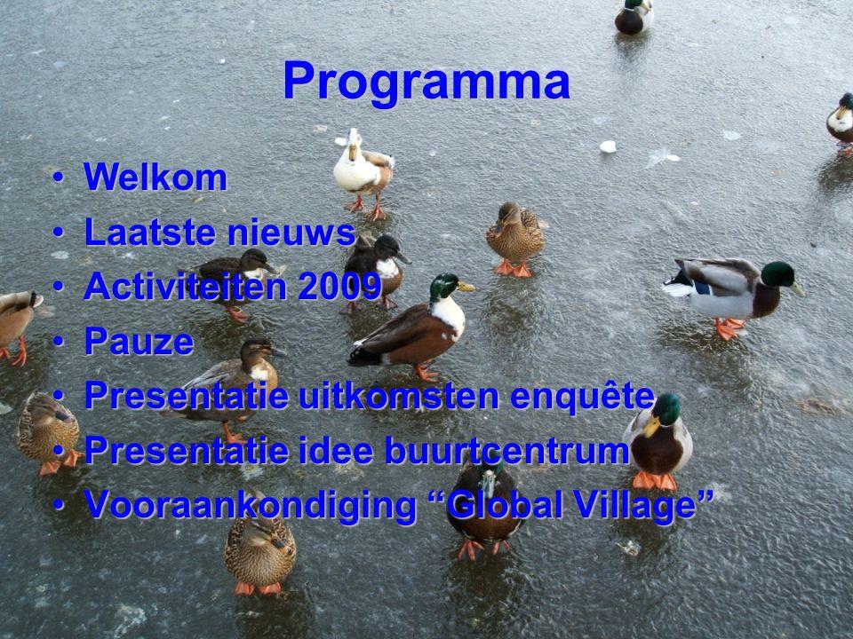 Programma WelkomWelkom Laatste nieuwsLaatste nieuws Activiteiten 2009Activiteiten 2009 PauzePauze Presentatie uitkomsten enquêtePresentatie uitkomsten