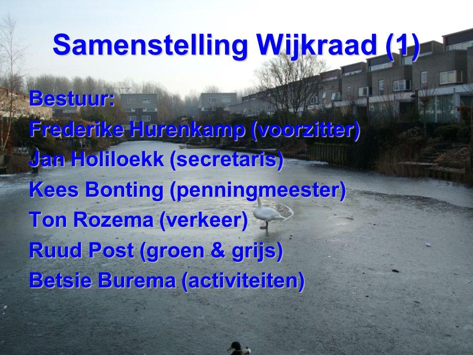 Samenstelling Wijkraad (1) Bestuur: Frederike Hurenkamp (voorzitter) Jan Holiloekk (secretaris) Kees Bonting (penningmeester) Ton Rozema (verkeer) Ruu
