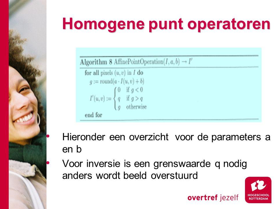 # Homogene punt operatoren Hieronder een overzicht voor de parameters a en b Voor inversie is een grenswaarde q nodig anders wordt beeld overstuurd