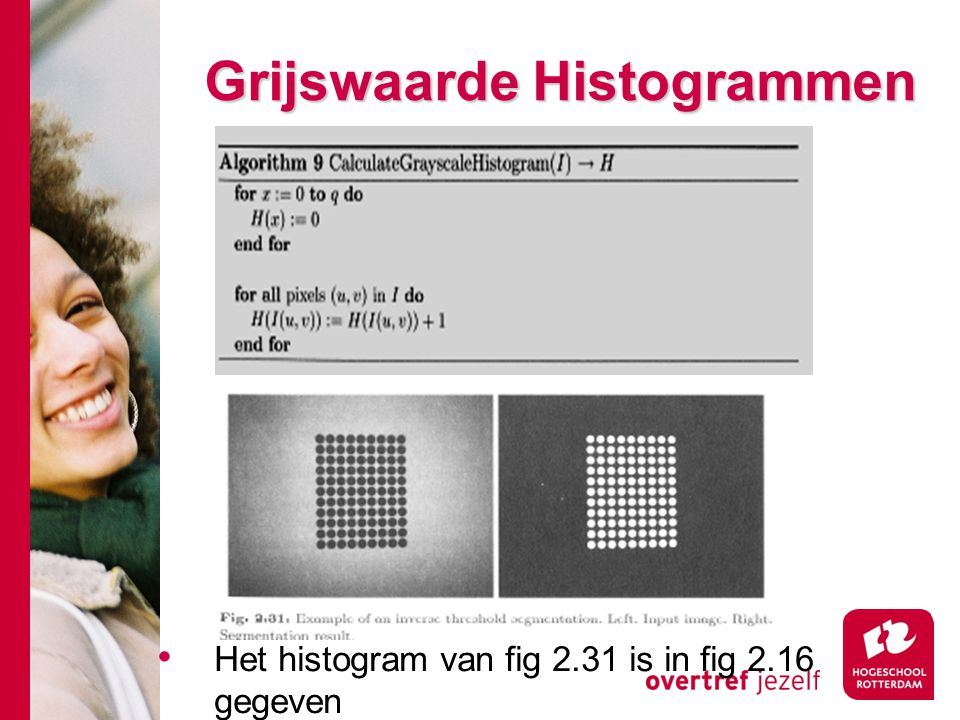 # Grijswaarde Histogrammen Het histogram van fig 2.31 is in fig 2.16 gegeven
