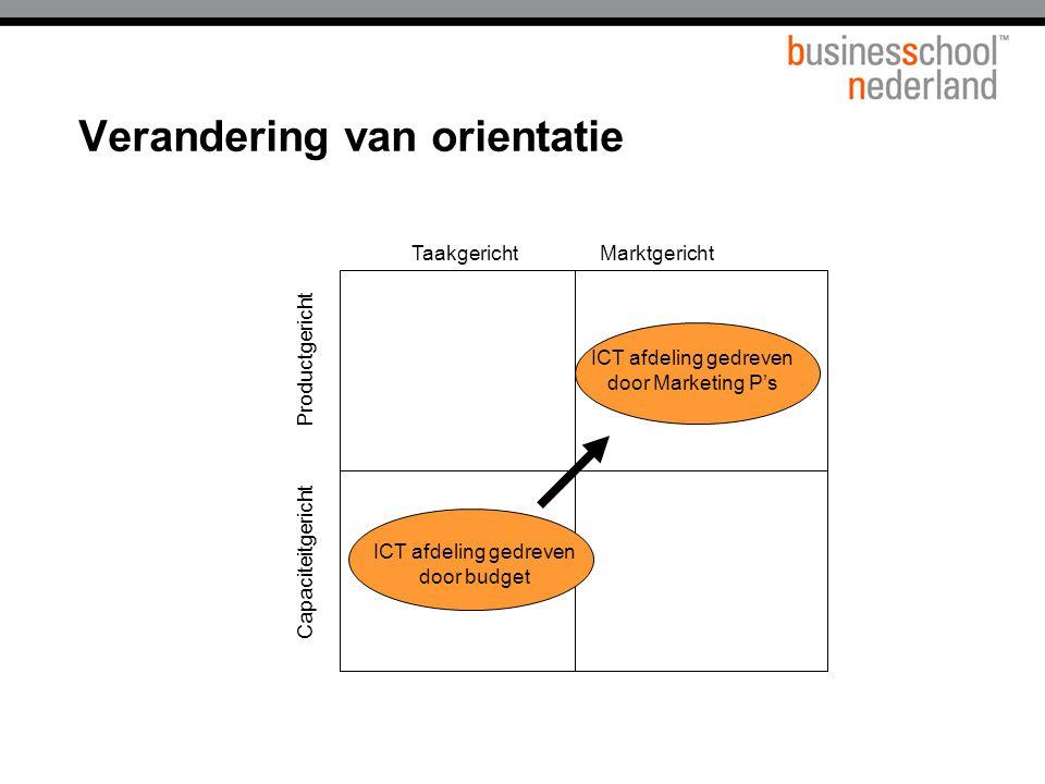 Verandering van orientatie Capaciteitgericht Productgericht Taakgericht Marktgericht ICT afdeling gedreven door budget ICT afdeling gedreven door Marketing P's
