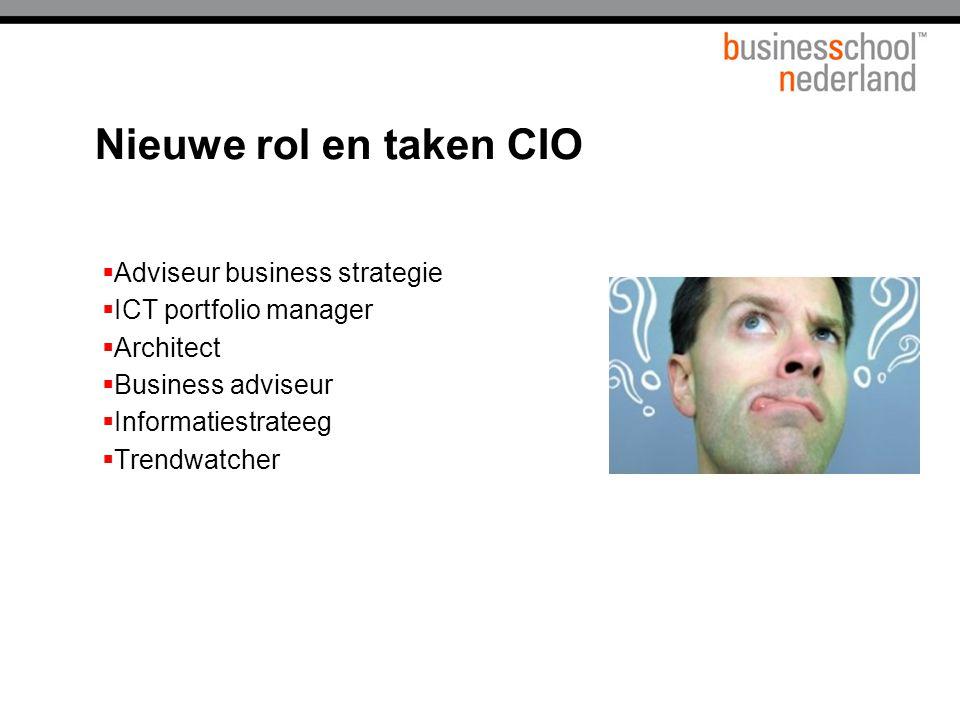  Adviseur business strategie  ICT portfolio manager  Architect  Business adviseur  Informatiestrateeg  Trendwatcher