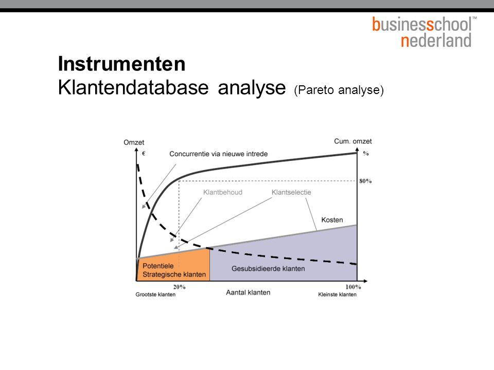 Instrumenten Klantendatabase analyse (Pareto analyse)
