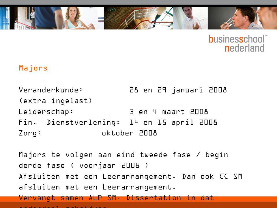 Veranderkunde:28 en 29 januari 2008 (extra ingelast) Leiderschap:3 en 4 maart 2008 Fin.