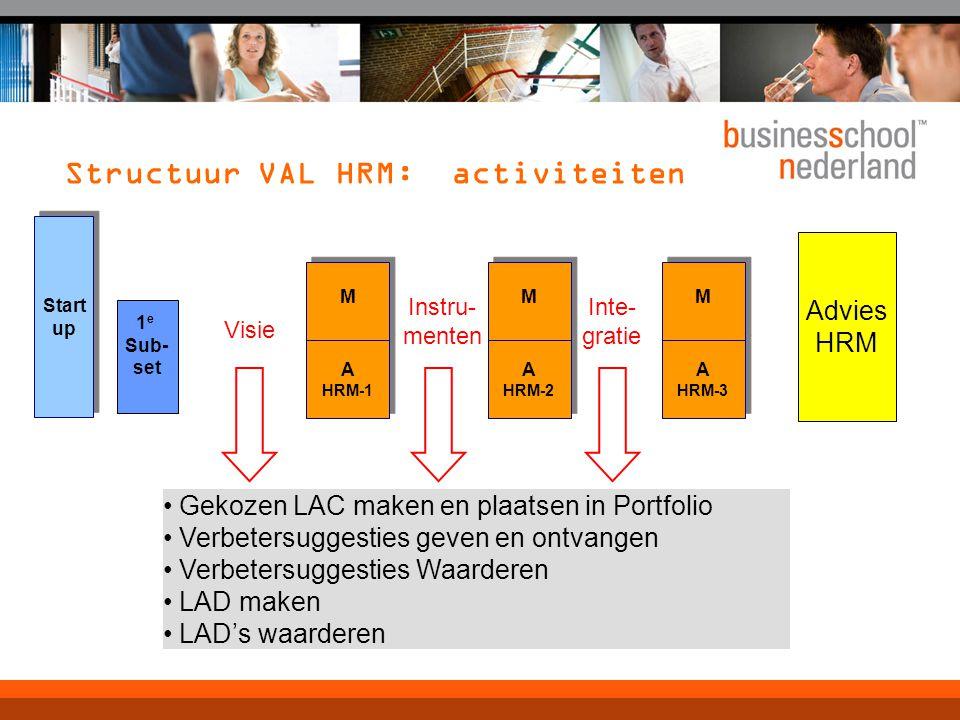 Structuur VAL HRM: activiteiten Start up Start up 1 e Sub- set A HRM-2 A HRM-2 M M A HRM-3 A HRM-3 M M A HRM-1 A HRM-1 M M Gekozen LAC maken en plaatsen in Portfolio Verbetersuggesties geven en ontvangen Verbetersuggesties Waarderen LAD maken LAD's waarderen Advies HRM Visie Inte- gratie Instru- menten
