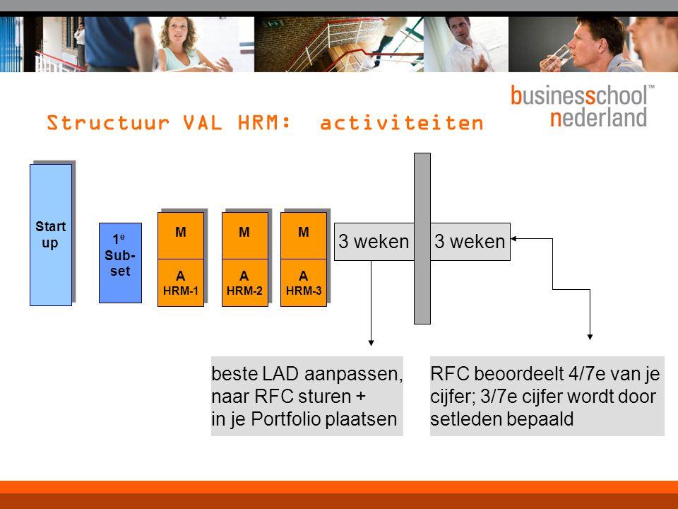 Structuur VAL HRM: activiteiten Start up Start up 1 e Sub- set beste LAD aanpassen, naar RFC sturen + in je Portfolio plaatsen 3 weken A HRM-2 A HRM-2 M M A HRM-3 A HRM-3 M M A HRM-1 A HRM-1 M M RFC beoordeelt 4/7e van je cijfer; 3/7e cijfer wordt door setleden bepaald