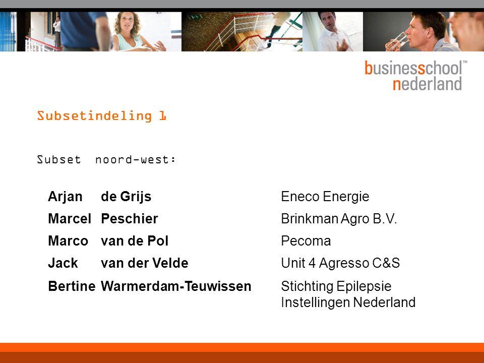Subsetindeling 1 Subset noord-west: Arjande GrijsEneco Energie MarcelPeschierBrinkman Agro B.V.