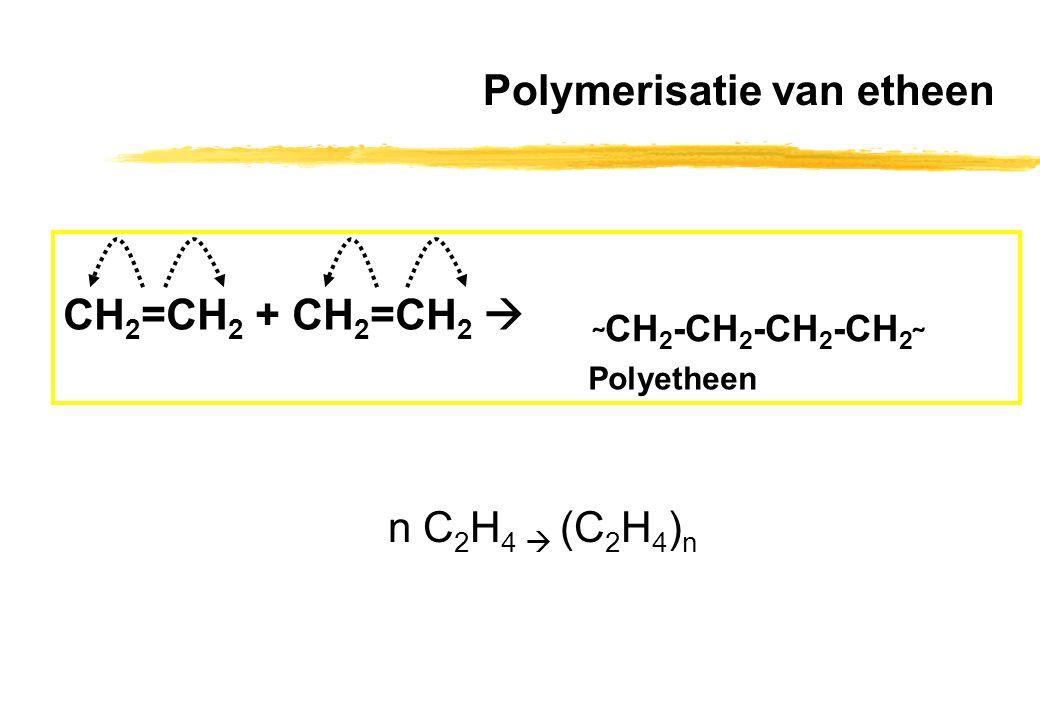 Polymerisatie van etheen CH 2 =CH 2 + CH 2 =CH 2  Polyetheen ˜ CH 2 -CH 2 -CH 2 -CH 2 ˜ n C 2 H 4  (C 2 H 4 ) n