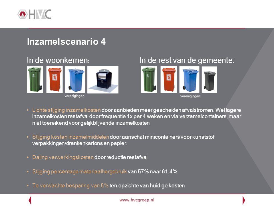 Inzamelscenario 4 In de woonkernen : In de rest van de gemeente: Lichte stijging inzamelkosten door aanbieden meer gescheiden afvalstromen.