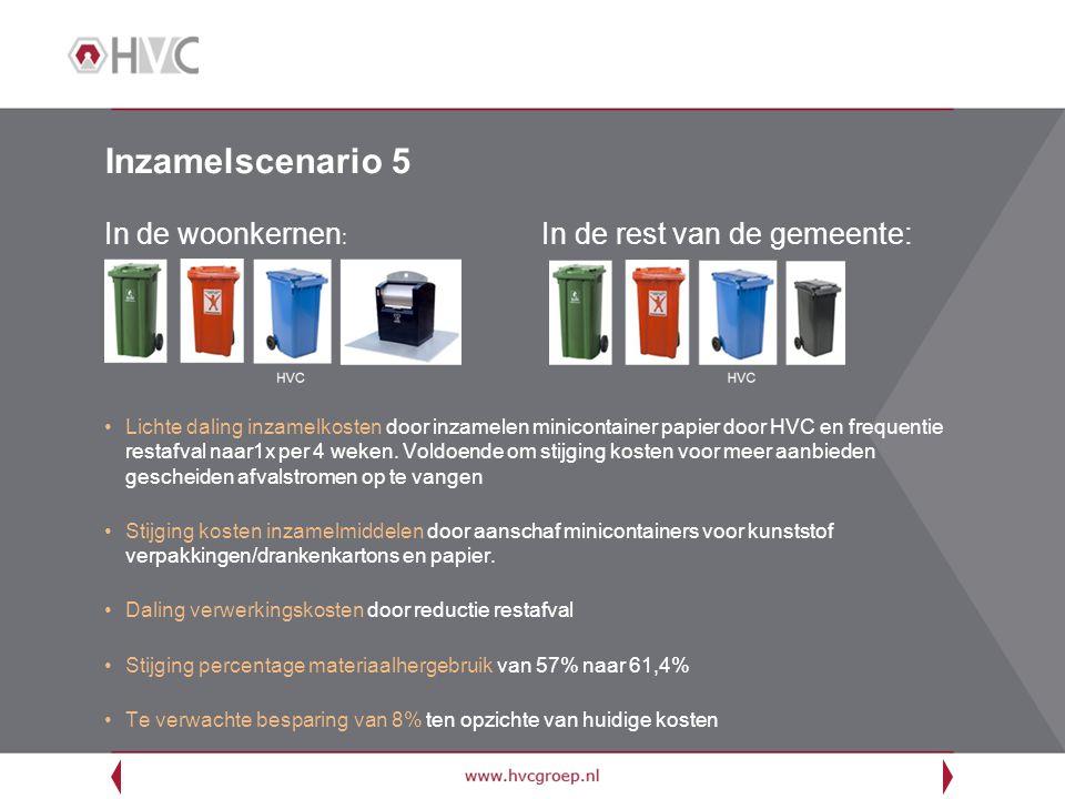 Inzamelscenario 5 In de woonkernen : In de rest van de gemeente: Lichte daling inzamelkosten door inzamelen minicontainer papier door HVC en frequentie restafval naar1x per 4 weken.