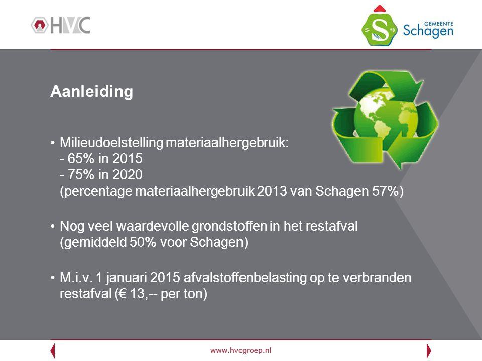 Aanleiding Milieudoelstelling materiaalhergebruik: - 65% in 2015 - 75% in 2020 (percentage materiaalhergebruik 2013 van Schagen 57%) Nog veel waardevolle grondstoffen in het restafval (gemiddeld 50% voor Schagen) M.i.v.