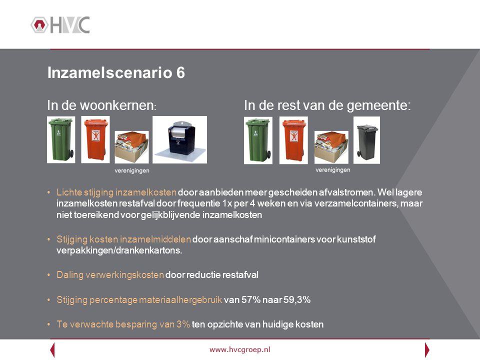 Inzamelscenario 6 In de woonkernen : In de rest van de gemeente: Lichte stijging inzamelkosten door aanbieden meer gescheiden afvalstromen.