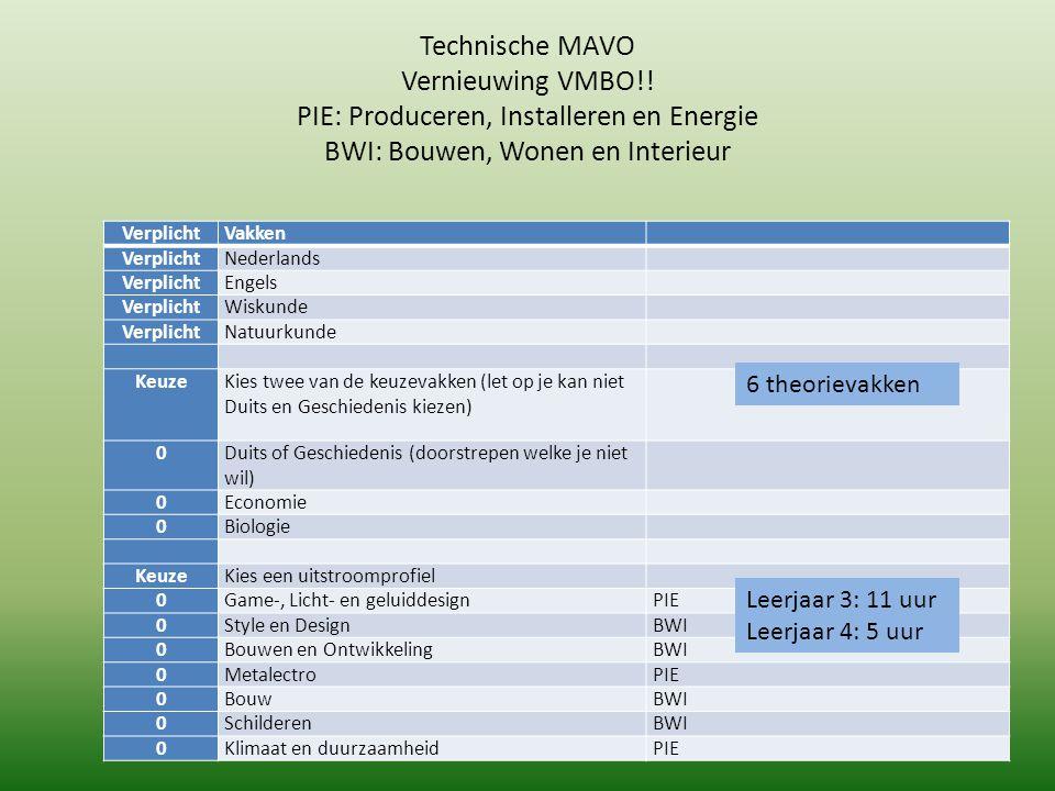 Technische MAVO Vernieuwing VMBO!! PIE: Produceren, Installeren en Energie BWI: Bouwen, Wonen en Interieur VerplichtVakken VerplichtNederlands Verplic