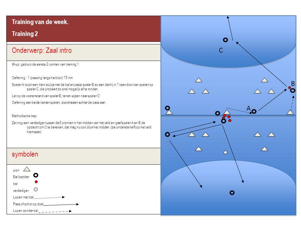 pion Bal bezitter bal verdediger Lopen met bal Pass of schot op doel Lopen zonder bal Training van de week.
