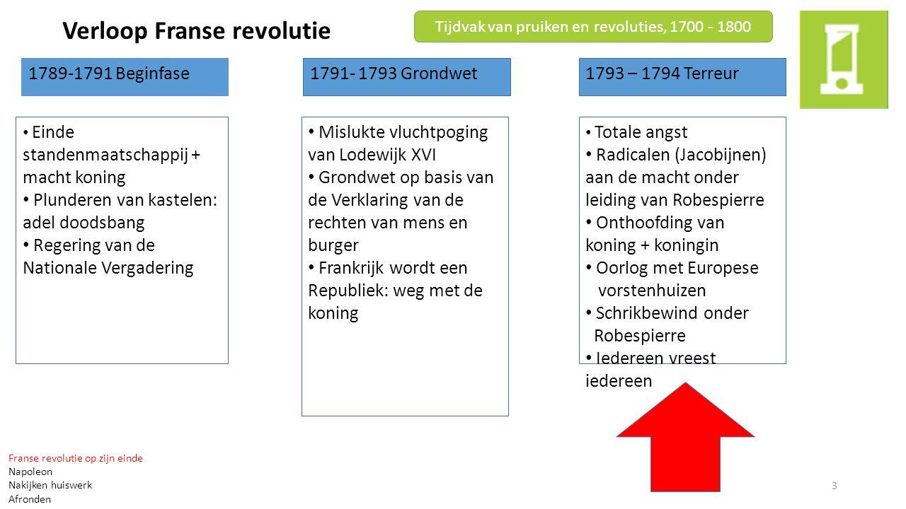 Verloop Franse revolutie Tijdvak van pruiken en revoluties, 1700 - 1800 3 1789-1791 Beginfase1791- 1793 Grondwet1793 – 1794 Terreur Einde standenmaats