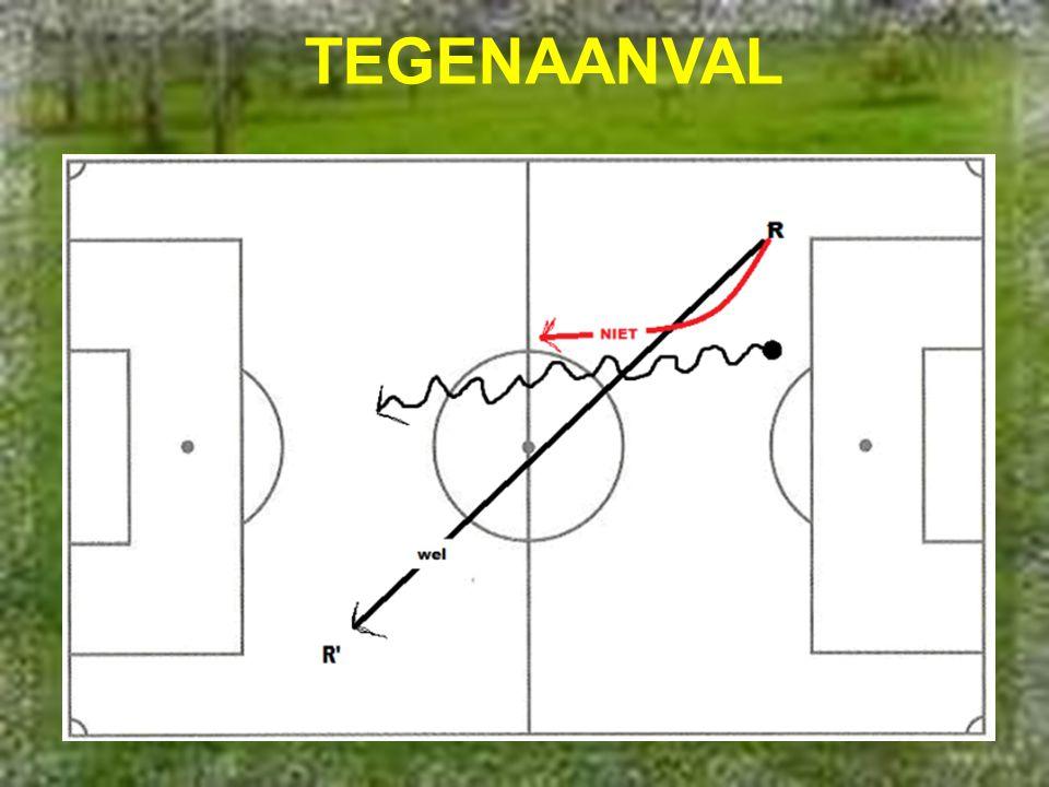 TEGENAANVAL