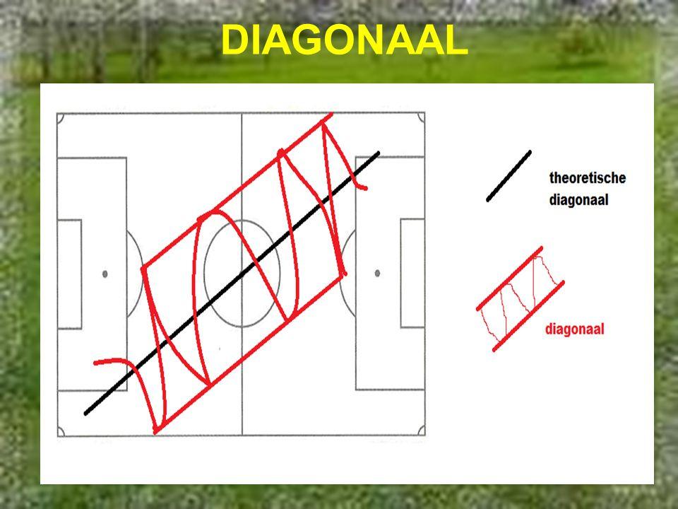 DIAGONAAL