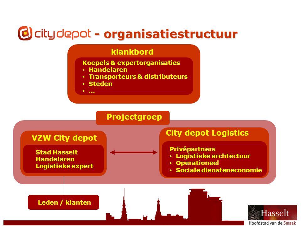 © 2011 Stad Hasselt CityDepot - organisatiestructuur VZW City depot Stad Hasselt Handelaren Logistieke expert City depot Logistics Privépartners Logis