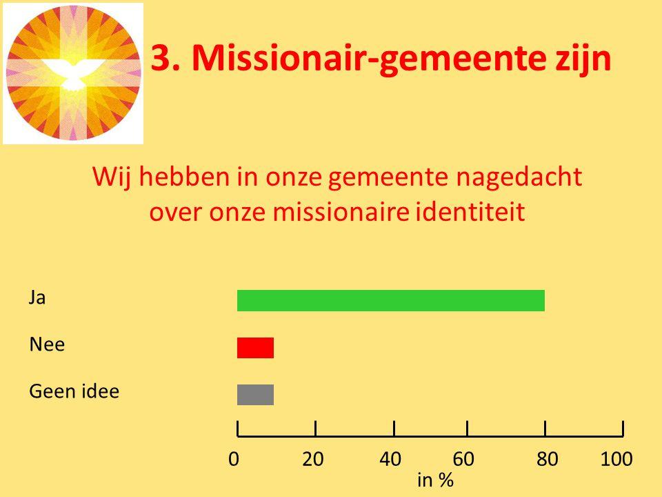 3. Missionair-gemeente zijn Wij hebben in onze gemeente nagedacht over onze missionaire identiteit Ja Nee Geen idee 0100 in % 80604020