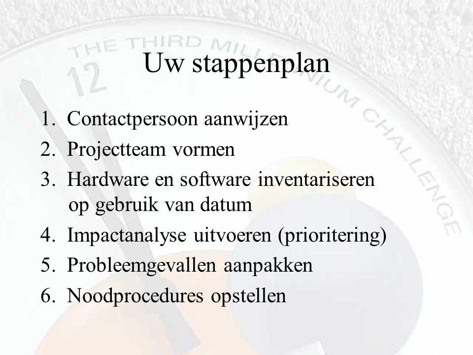 Uw stappenplan 1. Contactpersoon aanwijzen 2. Projectteam vormen 3. Hardware en software inventariseren op gebruik van datum 4. Impactanalyse uitvoere