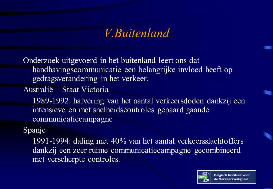 V.Buitenland Onderzoek uitgevoerd in het buitenland leert ons dat handhavingscommunicatie een belangrijke invloed heeft op gedragsverandering in het verkeer.