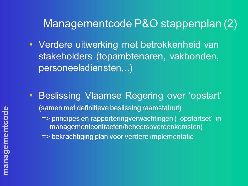 managementcode Managementcode P&O stappenplan (2) Verdere uitwerking met betrokkenheid van stakeholders (topambtenaren, vakbonden, personeelsdiensten,..) Beslissing Vlaamse Regering over 'opstart' (samen met definitieve beslissing raamstatuut) => principes en rapporteringverwachtingen ( 'opstartset' in managementcontracten/beheersovereenkomsten) => bekrachtiging plan voor verdere implementatie