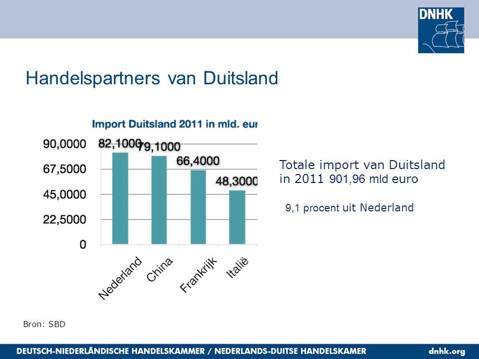 Duitse Taal Uitkomst enquête 2012 van DNHK en Fenedex Zouden Nederlandse bedrijven meer omzet in Duitsland kunnen behalen wanneer zij de Duitse taal (nog) beter zouden beheersen?