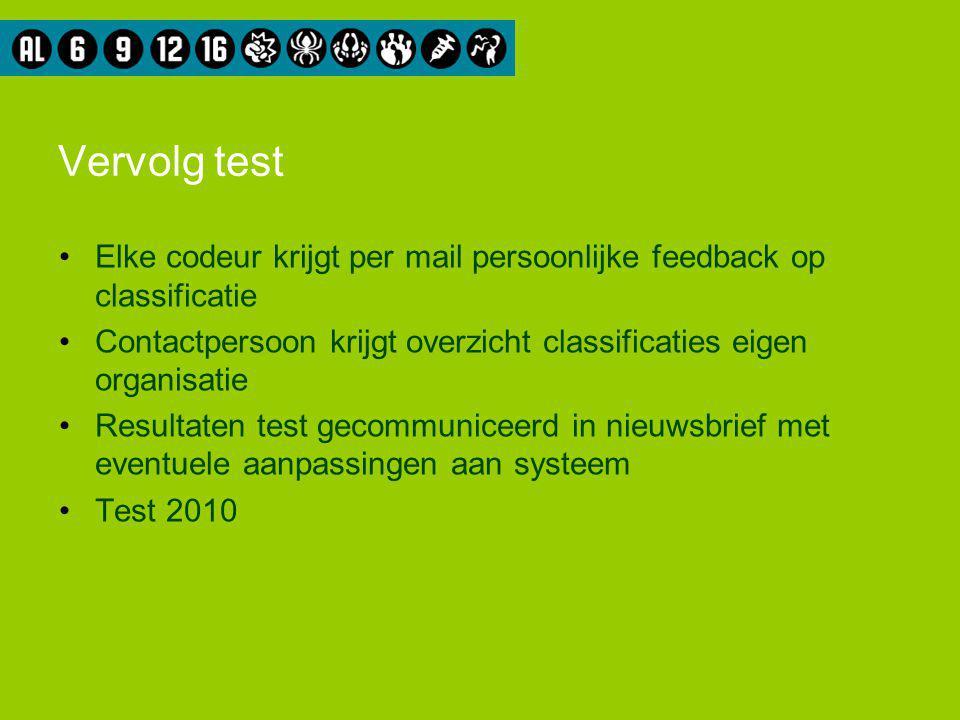 Vervolg test Elke codeur krijgt per mail persoonlijke feedback op classificatie Contactpersoon krijgt overzicht classificaties eigen organisatie Resultaten test gecommuniceerd in nieuwsbrief met eventuele aanpassingen aan systeem Test 2010