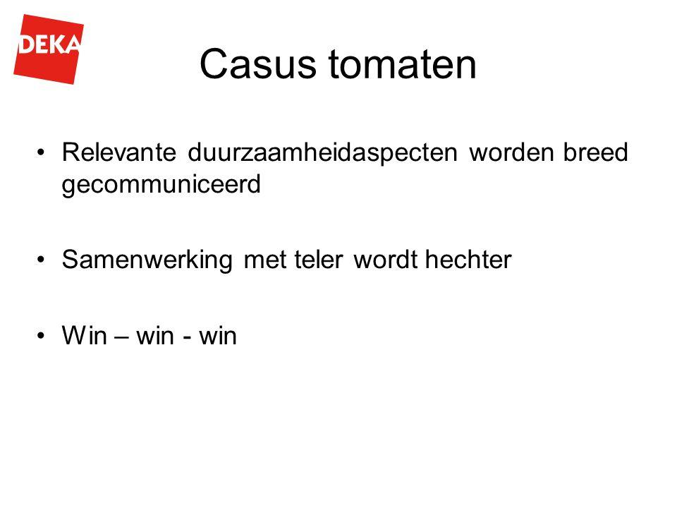 Casus tomaten Relevante duurzaamheidaspecten worden breed gecommuniceerd Samenwerking met teler wordt hechter Win – win - win
