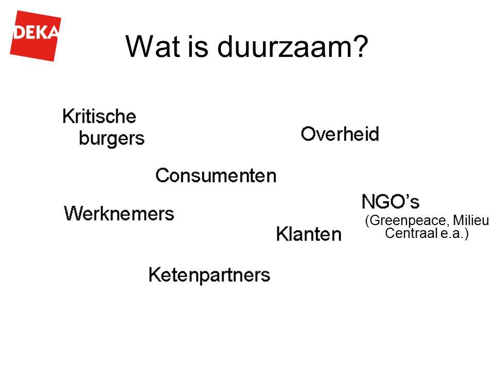 Wat is duurzaam (Greenpeace, Milieu Centraal e.a.)