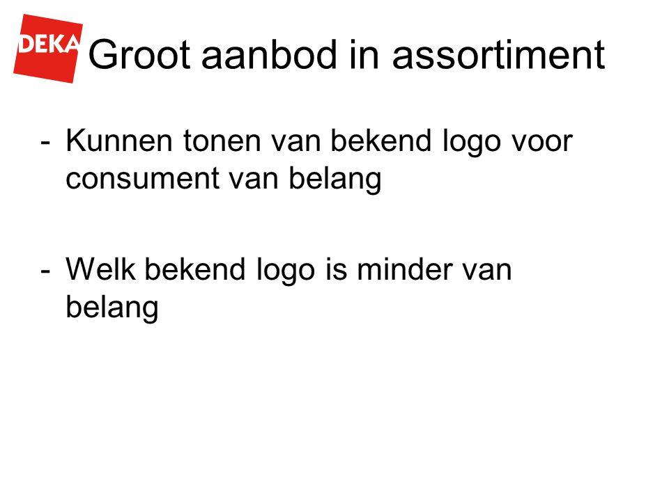 Groot aanbod in assortiment -Kunnen tonen van bekend logo voor consument van belang -Welk bekend logo is minder van belang