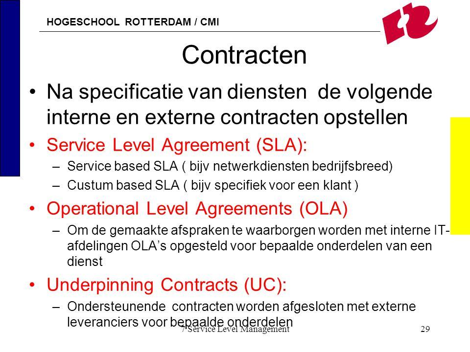 HOGESCHOOL ROTTERDAM / CMI 7 Service Level Management29 Contracten Na specificatie van diensten de volgende interne en externe contracten opstellen Se
