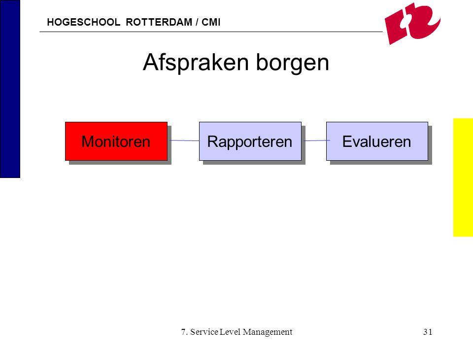 HOGESCHOOL ROTTERDAM / CMI 7. Service Level Management31 Afspraken borgen Monitoren Rapporteren Evalueren
