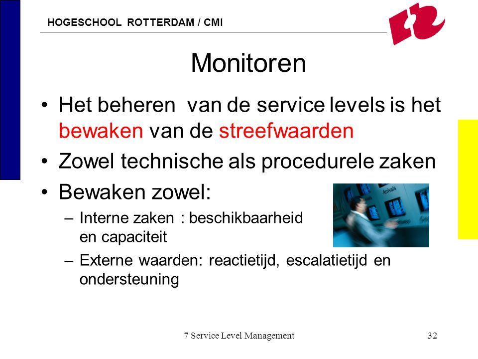 HOGESCHOOL ROTTERDAM / CMI 7 Service Level Management32 Monitoren Het beheren van de service levels is het bewaken van de streefwaarden Zowel technisc