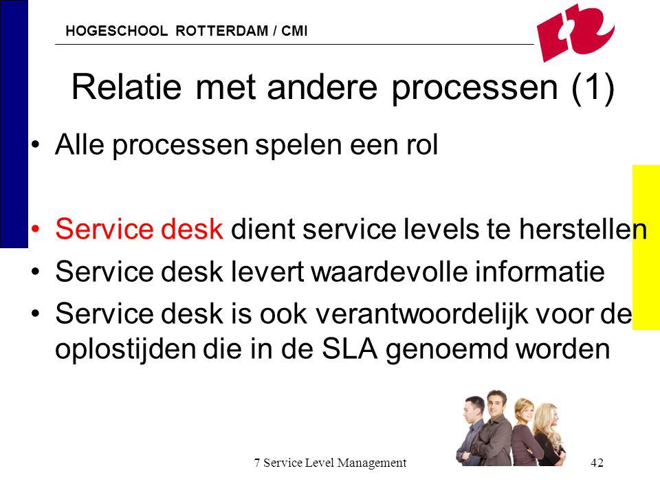 HOGESCHOOL ROTTERDAM / CMI 7 Service Level Management42 Relatie met andere processen (1) Alle processen spelen een rol Service desk dient service leve