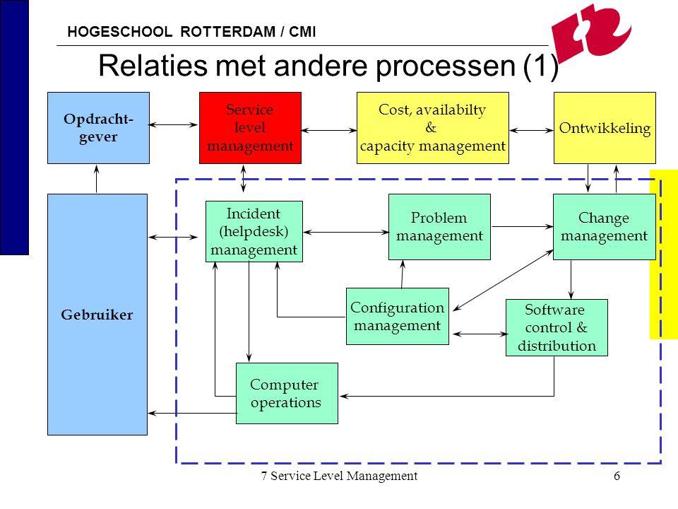 HOGESCHOOL ROTTERDAM / CMI 7 Service Level Management47 Relatie met andere processen (6) Configuration Management zorgt voor het vastleggen van informatie over het SLA in de CMDB Als de kosten worden doorbelast wordt dit vastgelegd in een SLA