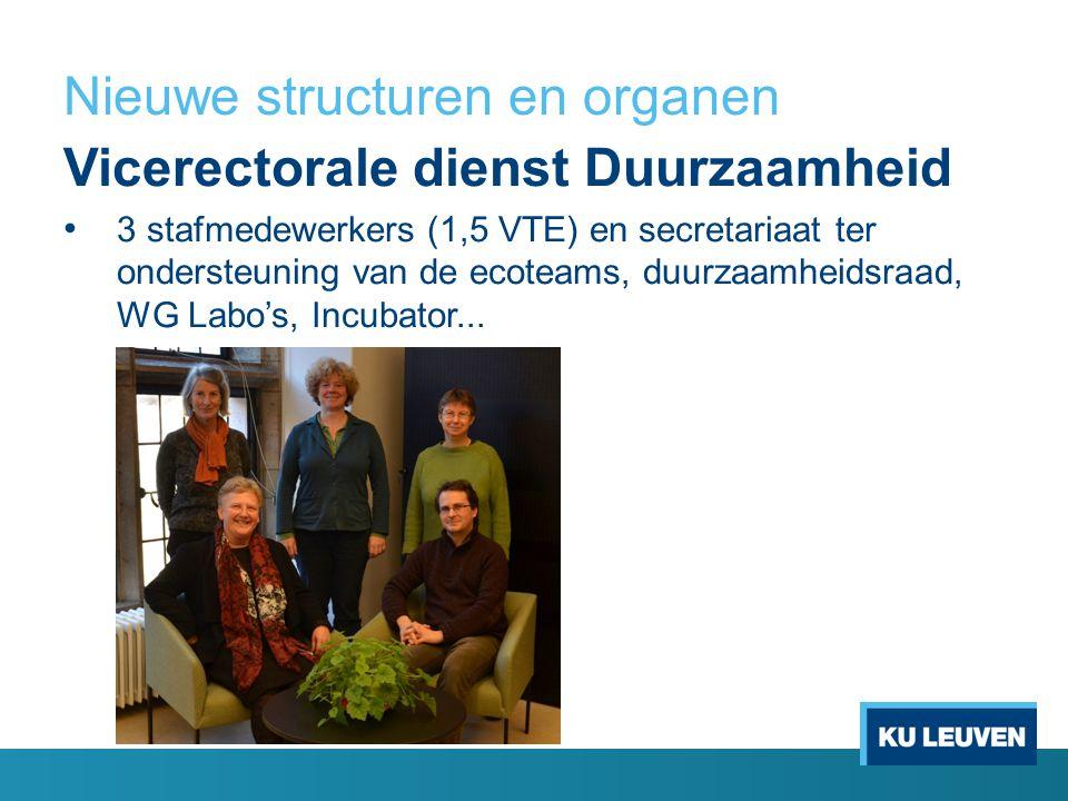 Nieuwe structuren en organen Vicerectorale dienst Duurzaamheid 3 stafmedewerkers (1,5 VTE) en secretariaat ter ondersteuning van de ecoteams, duurzaamheidsraad, WG Labo's, Incubator...