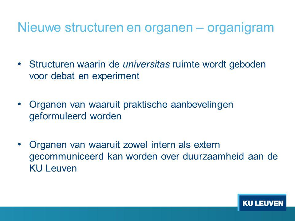 Nieuwe structuren en organen – organigram Structuren waarin de universitas ruimte wordt geboden voor debat en experiment Organen van waaruit praktische aanbevelingen geformuleerd worden Organen van waaruit zowel intern als extern gecommuniceerd kan worden over duurzaamheid aan de KU Leuven