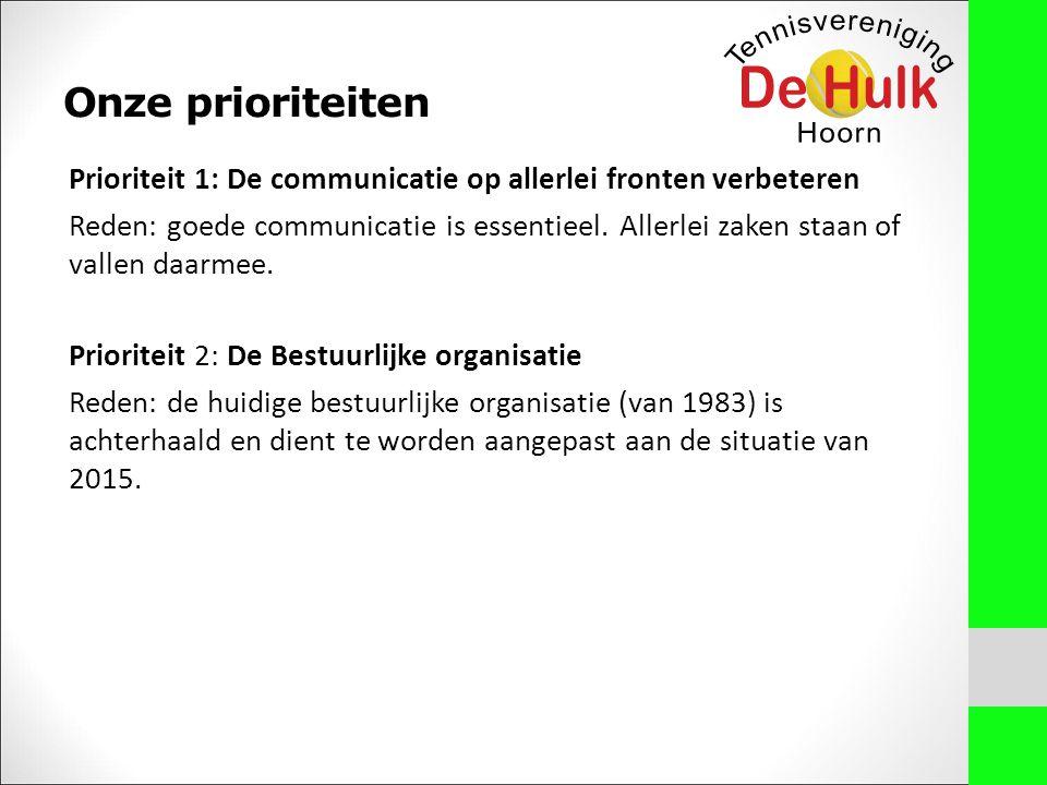 Prioriteit 1: De communicatie op allerlei fronten verbeteren Reden: goede communicatie is essentieel.