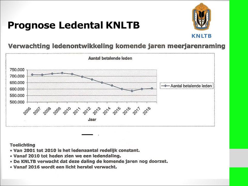 Prognose Ledental KNLTB