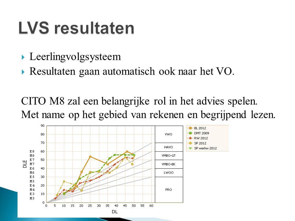  Leerlingvolgsysteem  Resultaten gaan automatisch ook naar het VO. CITO M8 zal een belangrijke rol in het advies spelen. Met name op het gebied van