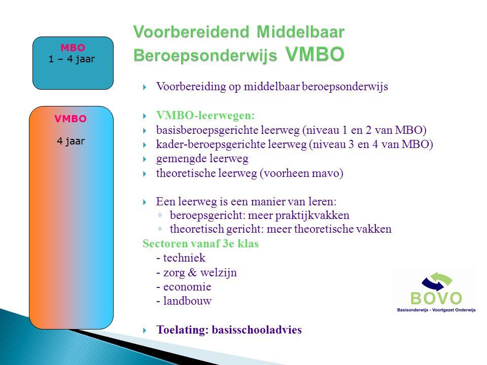  Voorbereiding op middelbaar beroepsonderwijs  VMBO-leerwegen:  basisberoepsgerichte leerweg (niveau 1 en 2 van MBO)  kader-beroepsgerichte leerwe