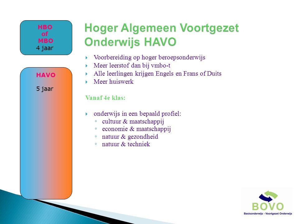IQEntreeLVS REK en BL Cito PRO  80 0-9 5 BBLGemid.