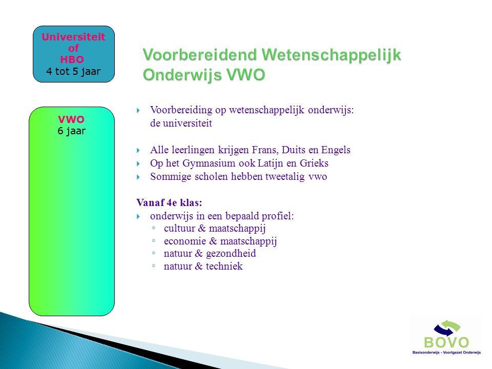  Haags Montessori Lyceum (vmbo tl / havo / vwo)  De Populier (vmbo tl / havo / vwo)  Vrijzinnig-Christelijk Lyceum (havo / vwo)  Aloysius College (vmbo tl / havo / vwo)  Maerlant College (havo / vwo)  Maris Houtrust (vmbo tl/ doorstroom havo)  Maris Statenkwartier (vmbo basis / vmbo kader)  Maris Belgisch Park (vmbo, havo, vwo)  Maris Kijkduin (vmbo LWOO)  Christelijk Gymnasium Sorghvliet (vwo - gymnasium)  Gymnasium Haganum (vwo - gymnasium)
