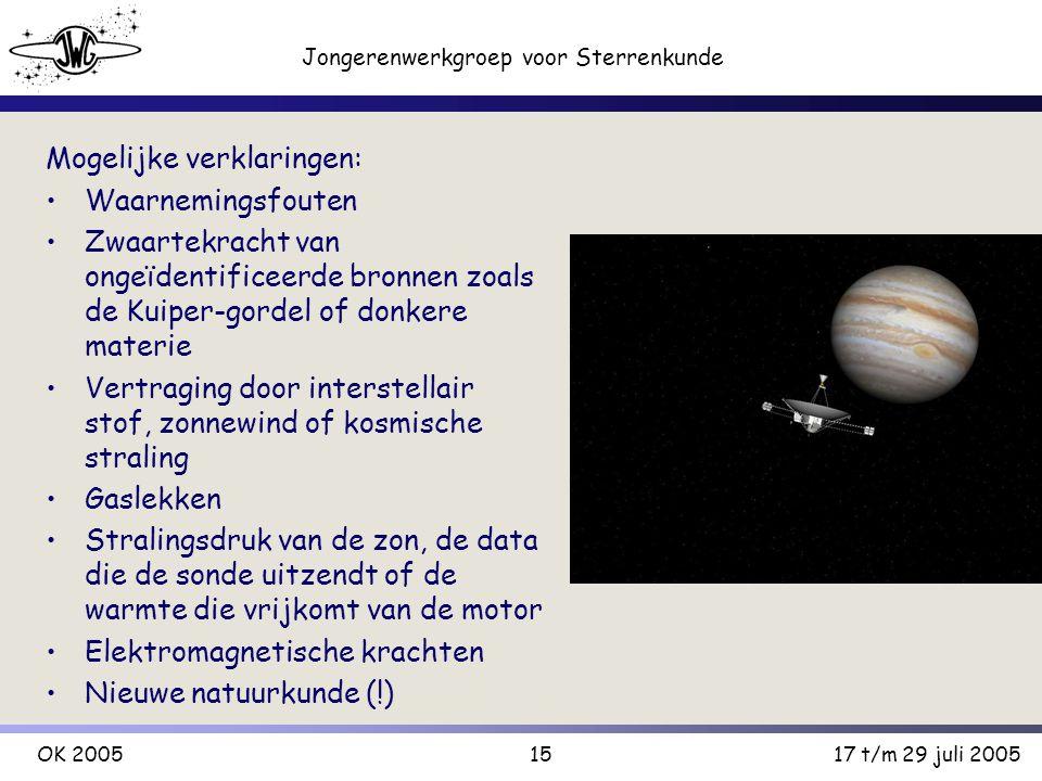 15 Jongerenwerkgroep voor Sterrenkunde OK 200517 t/m 29 juli 2005 Mogelijke verklaringen: Waarnemingsfouten Zwaartekracht van ongeïdentificeerde bronnen zoals de Kuiper-gordel of donkere materie Vertraging door interstellair stof, zonnewind of kosmische straling Gaslekken Stralingsdruk van de zon, de data die de sonde uitzendt of de warmte die vrijkomt van de motor Elektromagnetische krachten Nieuwe natuurkunde (!)