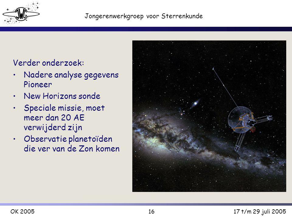 16 Jongerenwerkgroep voor Sterrenkunde OK 200517 t/m 29 juli 2005 Verder onderzoek: Nadere analyse gegevens Pioneer New Horizons sonde Speciale missie, moet meer dan 20 AE verwijderd zijn Observatie planetoïden die ver van de Zon komen